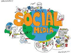 Thesis on social media negative effects